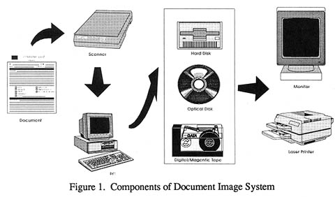DOCUMENT IMAGING A STEP - Document processing system