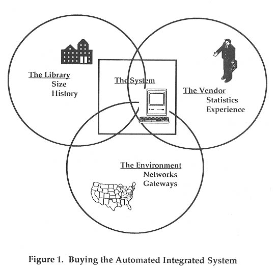 automated library system and integration of automated library system essay Automated vehicles may be autonomous (ie, use only vehicle sensors) or may be connected (ie, use communications systems such as connected vehicle technology, in which cars and roadside infrastructure communicate wirelessly.