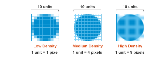 Responsive Images Overview | Comm 328: Responsive Web Design